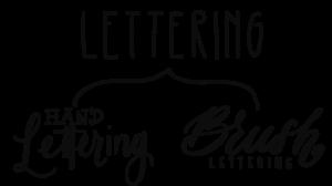 Lettering Formen